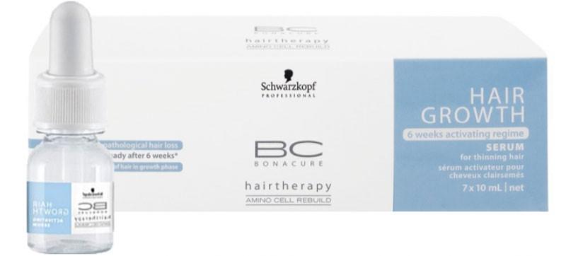 Schwarzkopf-Professional-Bonacure-Hair-Growth-Activating-Serum